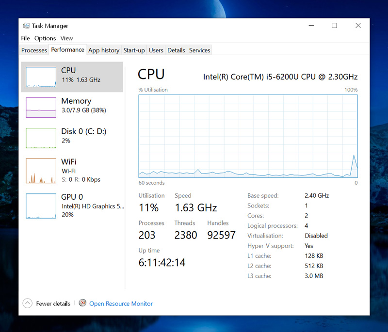 Screen shot of Windows task manager on performance tab.