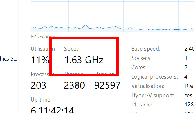 Screen shot of Windows task manager on performance tab highlighting CPU Speed.